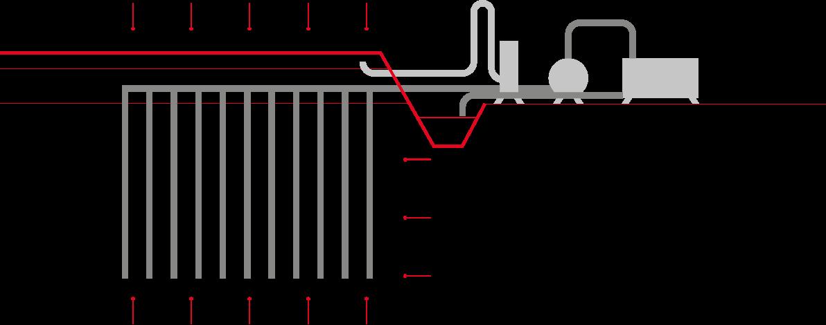 CMC techniques for soil